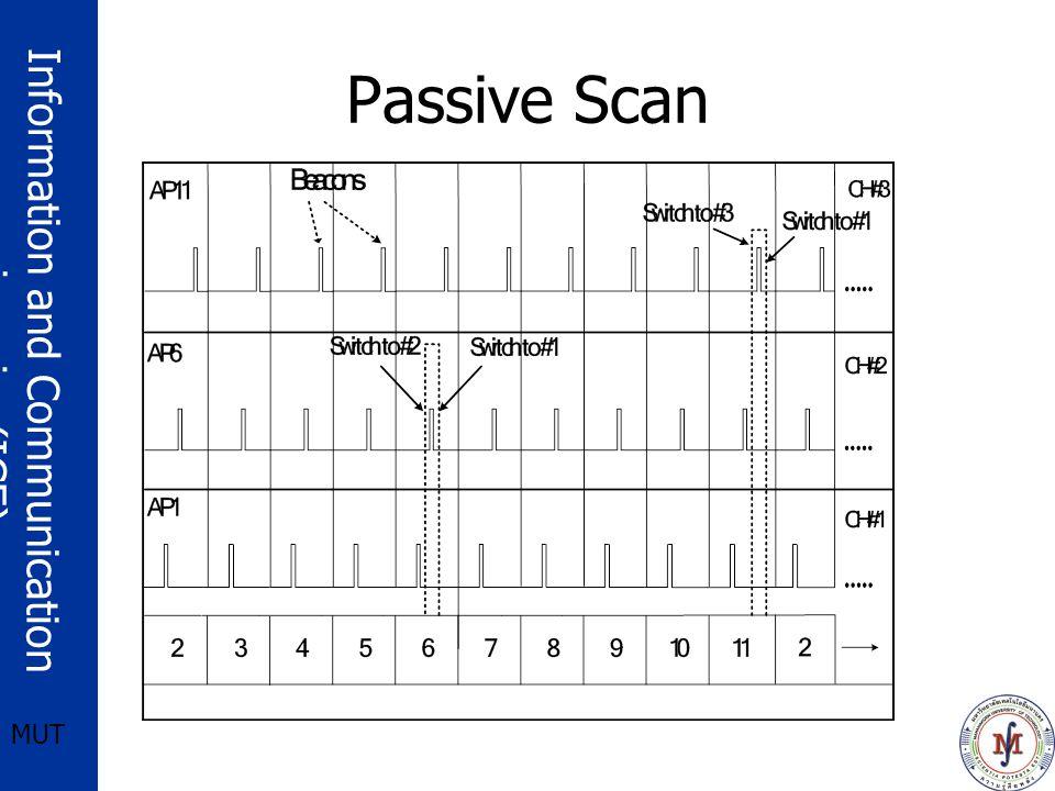 Passive Scan