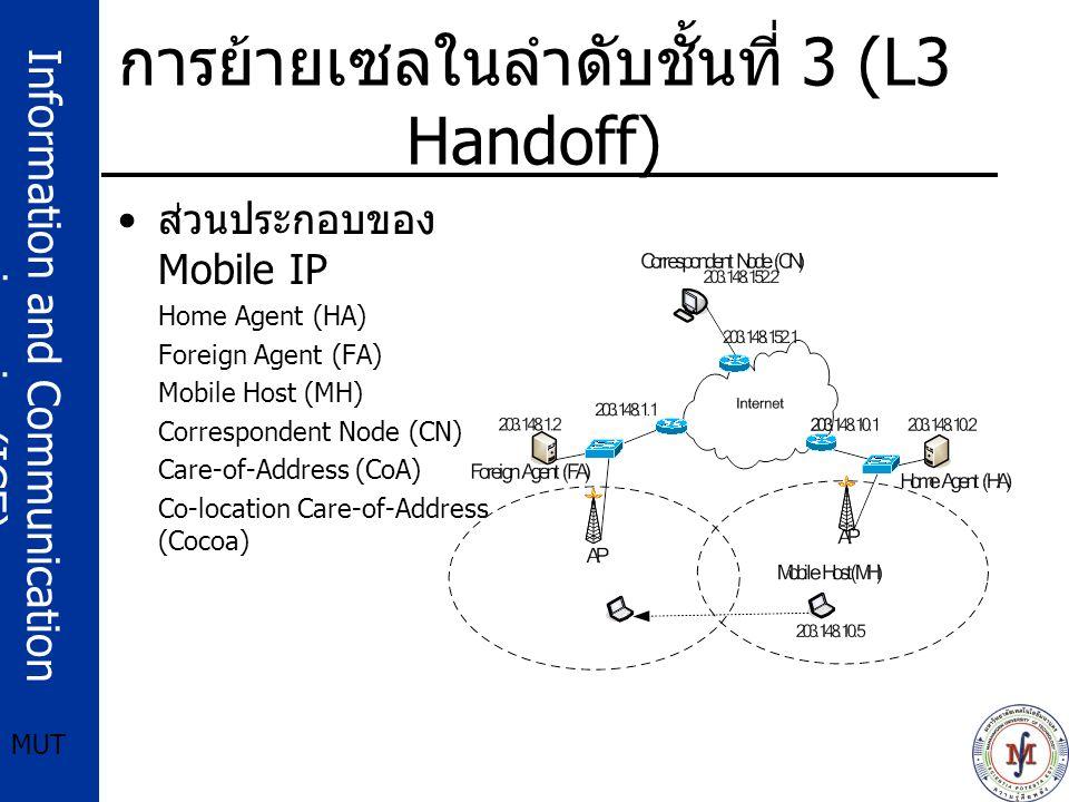 การย้ายเซลในลำดับชั้นที่ 3 (L3 Handoff)
