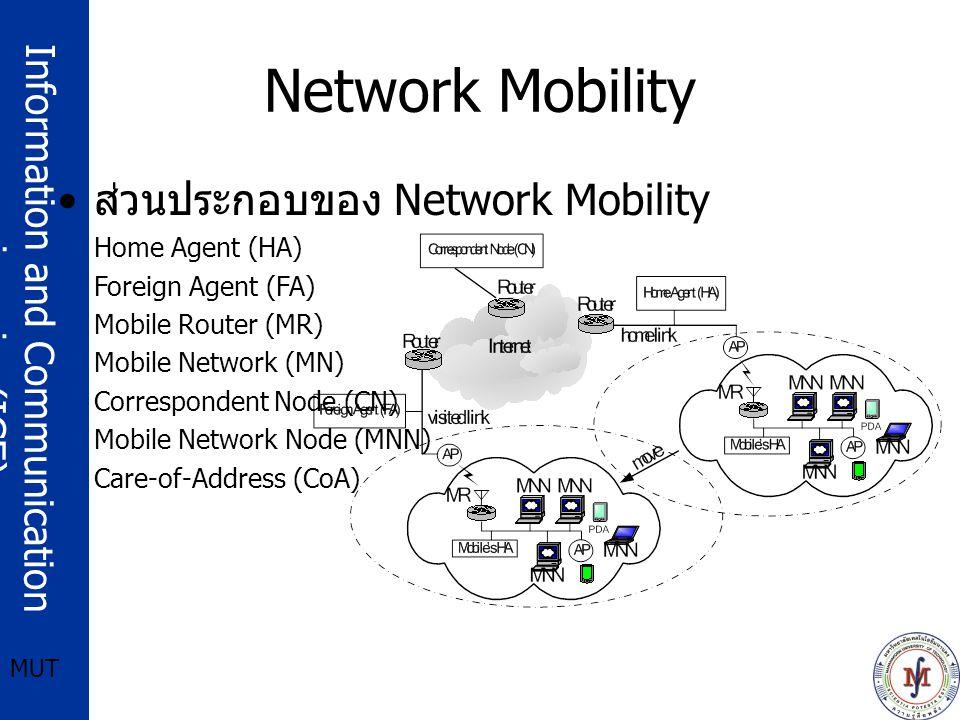 Network Mobility ส่วนประกอบของ Network Mobility Home Agent (HA)