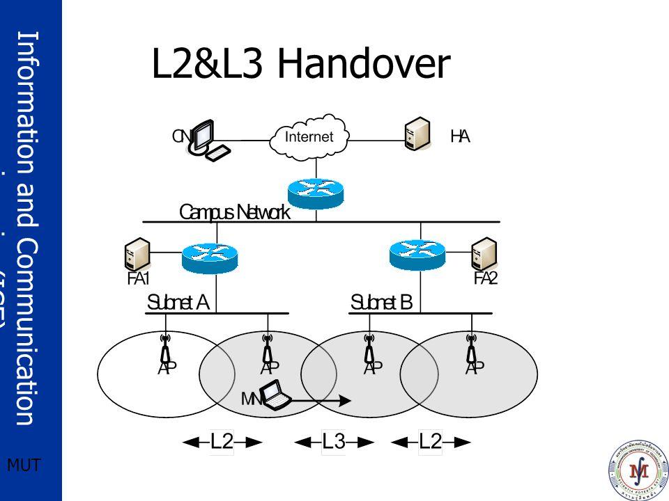 L2&L3 Handover