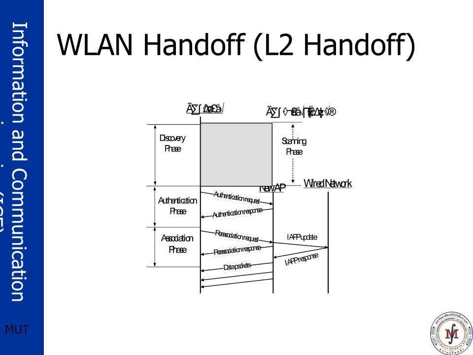 WLAN Handoff (L2 Handoff)