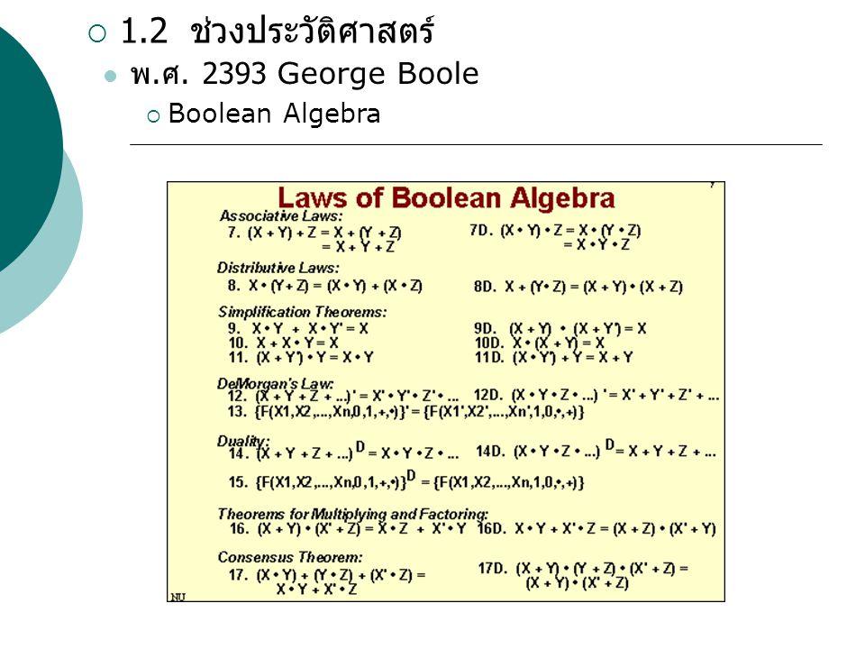 1.2 ช่วงประวัติศาสตร์ พ.ศ. 2393 George Boole Boolean Algebra