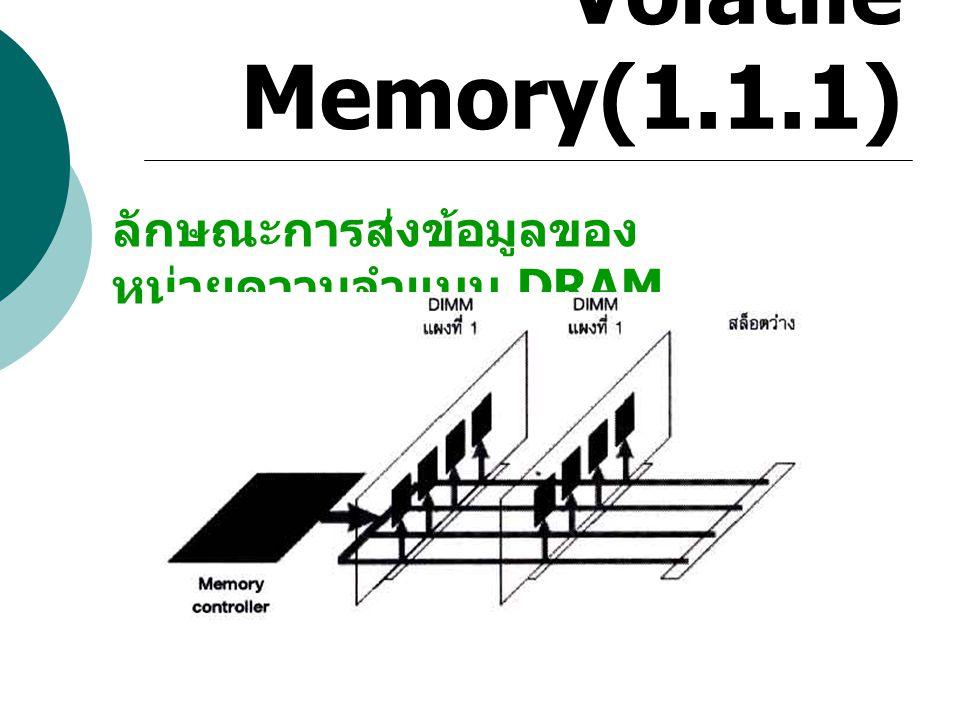 Volatile Memory(1.1.1) ลักษณะการส่งข้อมูลของหน่วยความจำแบบ DRAM