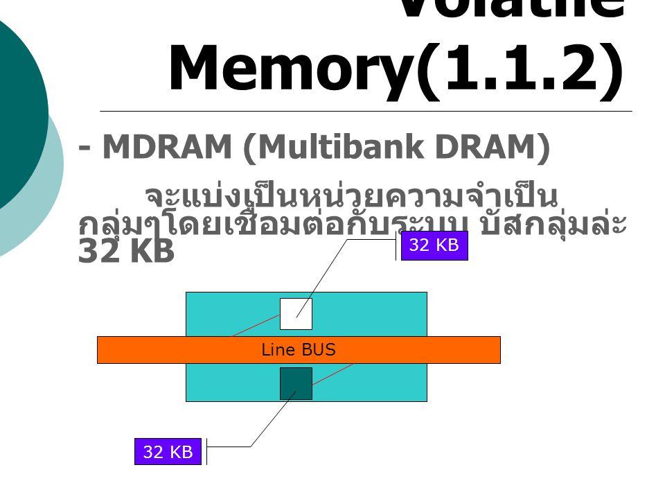 Volatile Memory(1.1.2) - MDRAM (Multibank DRAM)