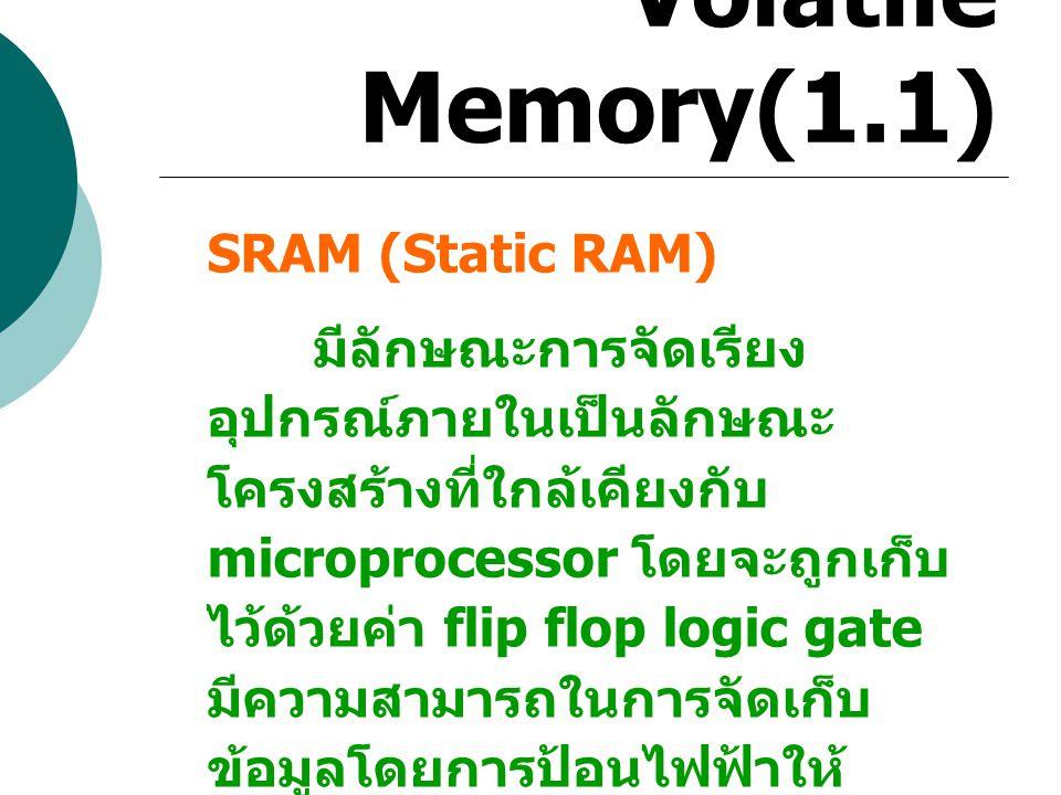 Volatile Memory(1.1) SRAM (Static RAM)