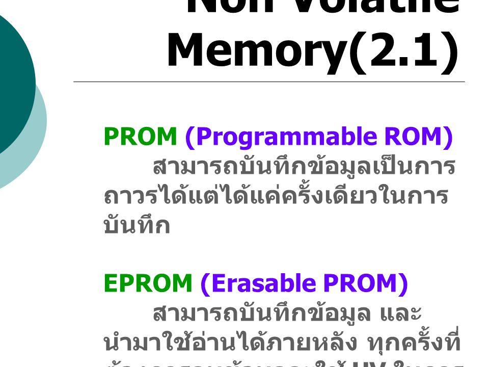 Non Volatile Memory(2.1) PROM (Programmable ROM)
