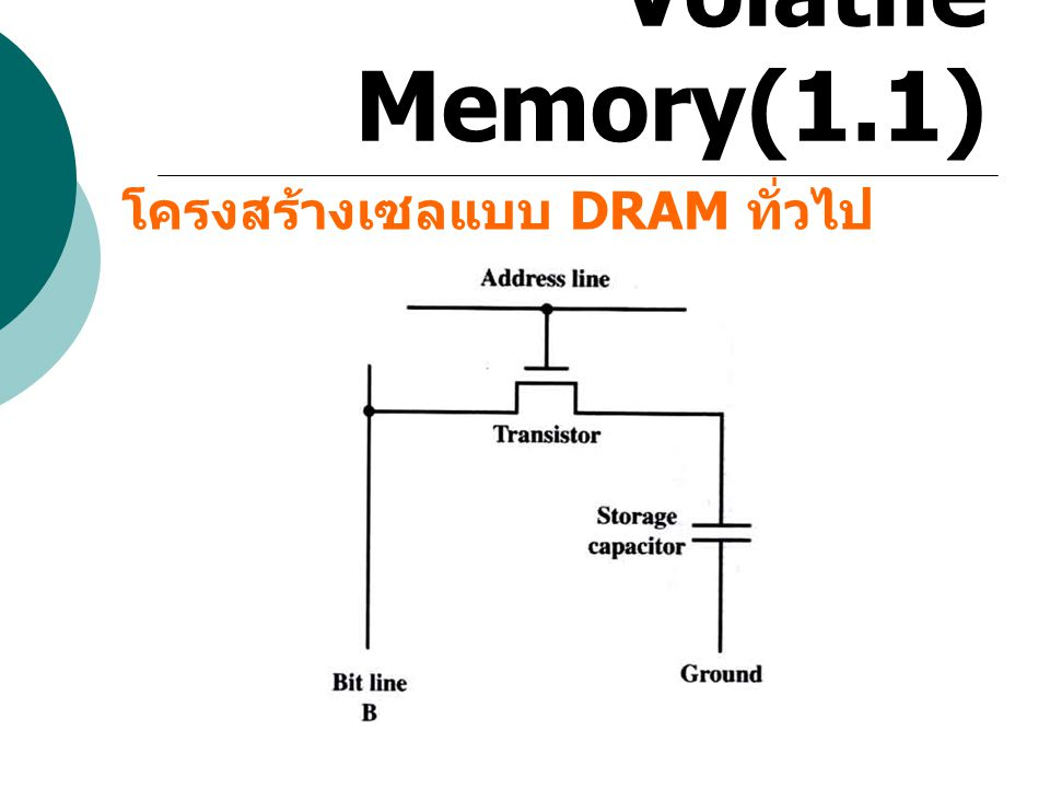 Volatile Memory(1.1) โครงสร้างเซลแบบ DRAM ทั่วไป
