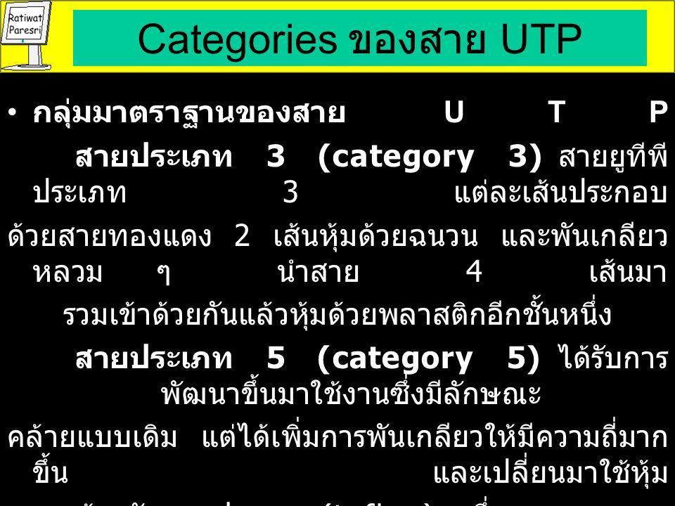 Categories ของสาย UTP กลุ่มมาตราฐานของสาย UTP