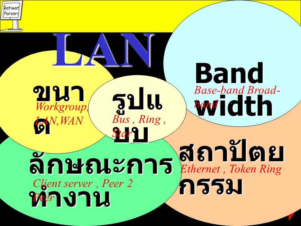 LAN Bandwidth ขนาด รูปแบบ สถาปัตยกรรม ลักษณะการทำงาน