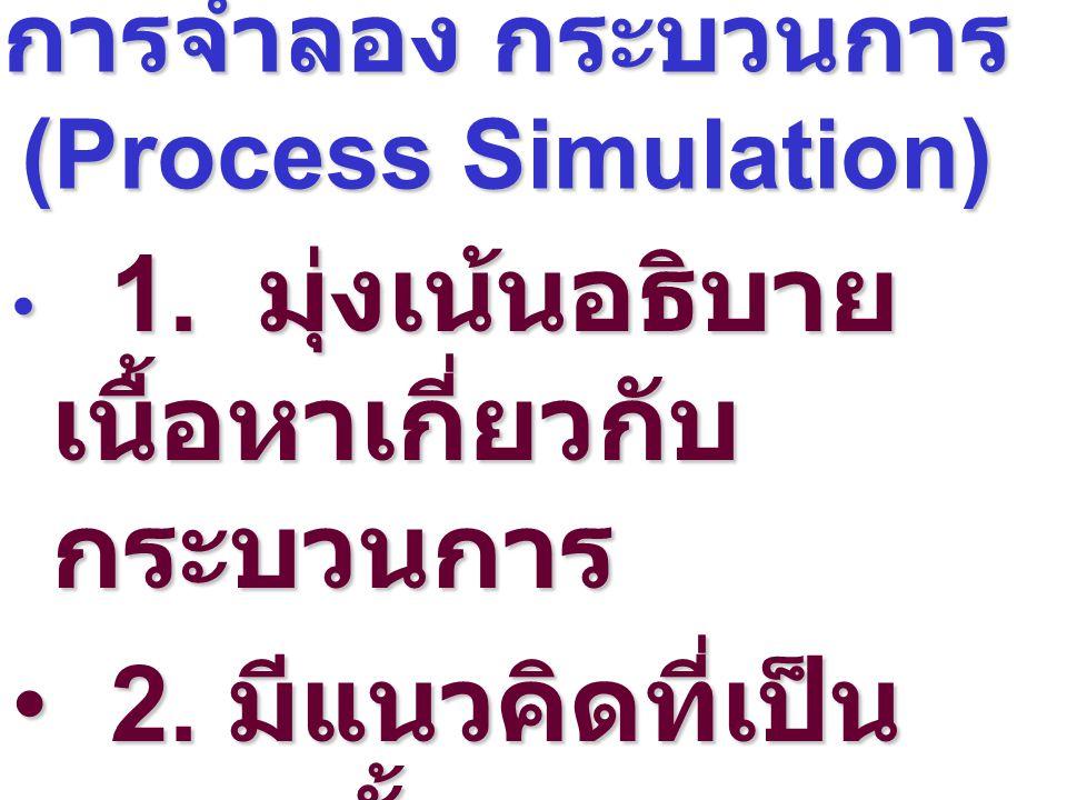 การจำลอง กระบวนการ (Process Simulation)