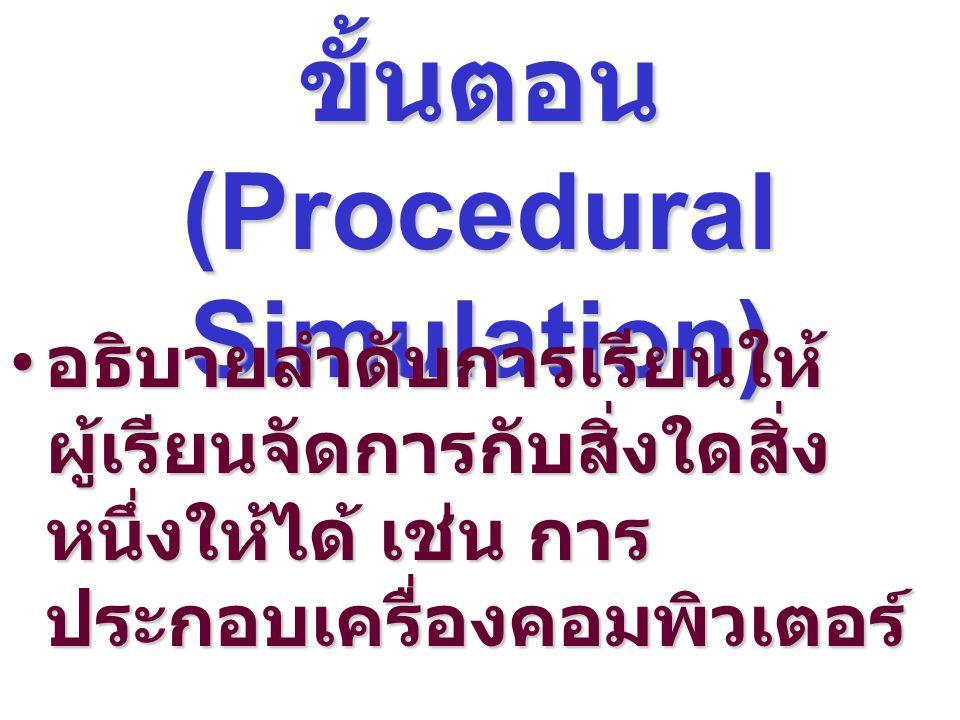 1.การจำลองขั้นตอน (Procedural Simulation)