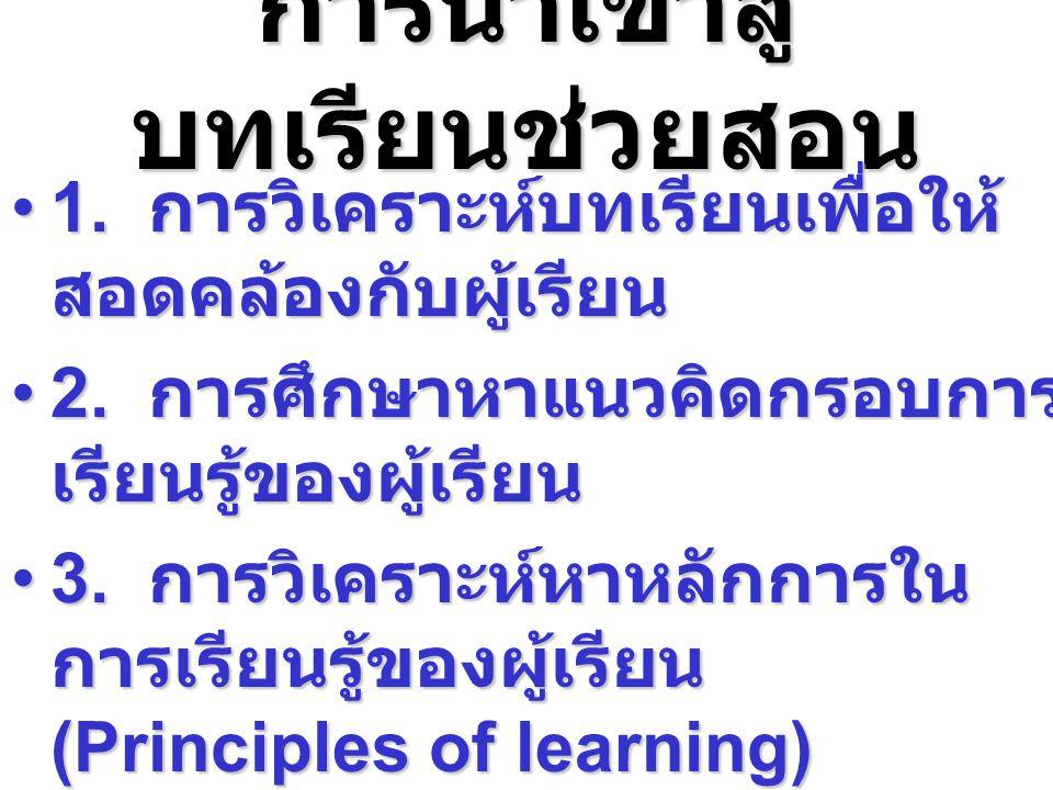 การนำเข้าสู่บทเรียนช่วยสอน
