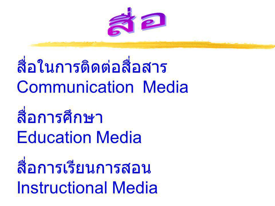 สื่อในการติดต่อสื่อสาร Communication Media