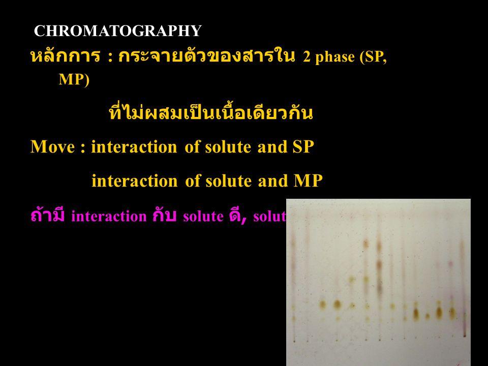 หลักการ : กระจายตัวของสารใน 2 phase (SP, MP)