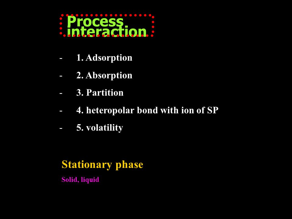 Process interaction Stationary phase 1. Adsorption 2. Absorption