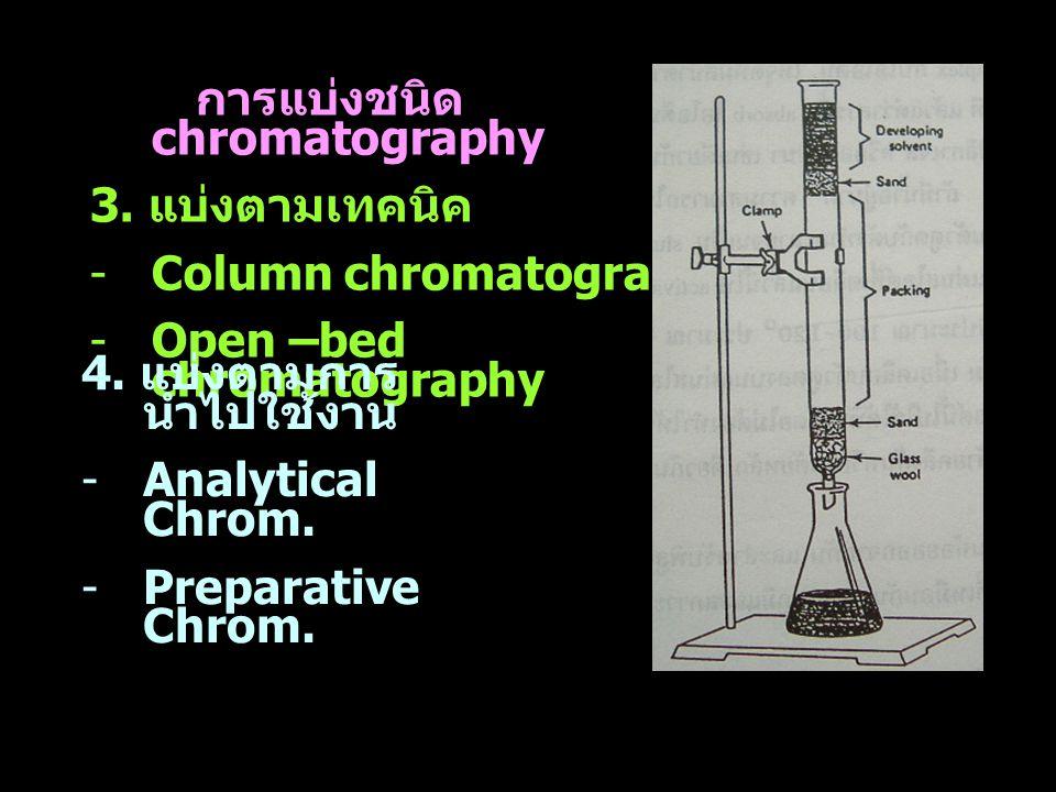 การแบ่งชนิด chromatography