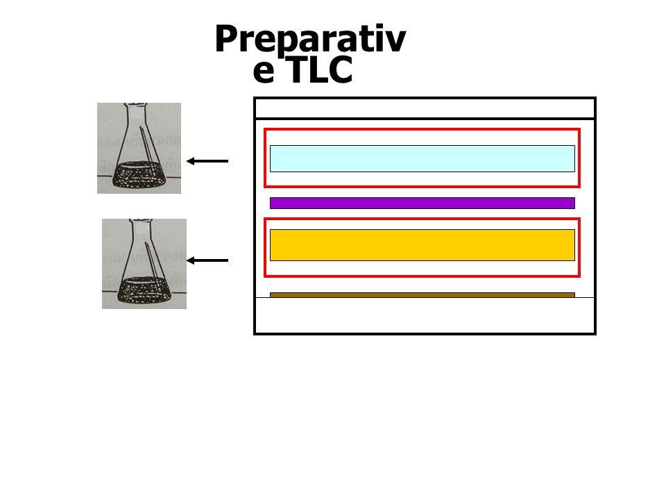 Preparative TLC