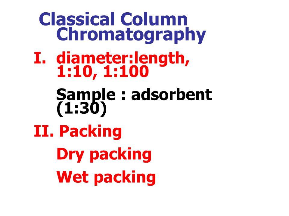 Classical Column Chromatography