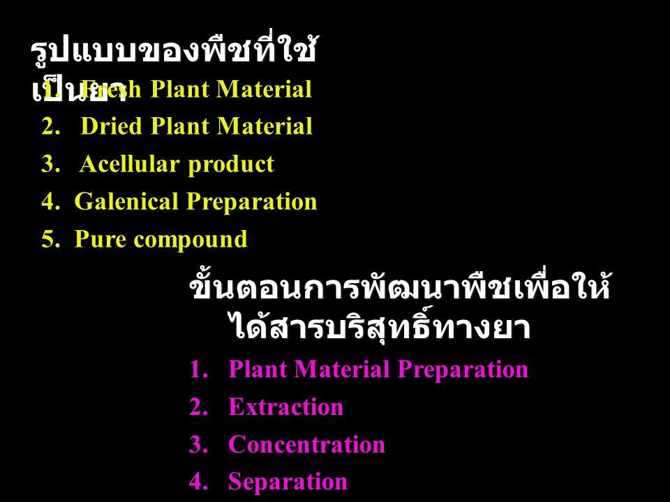 รูปแบบของพืชที่ใช้เป็นยา