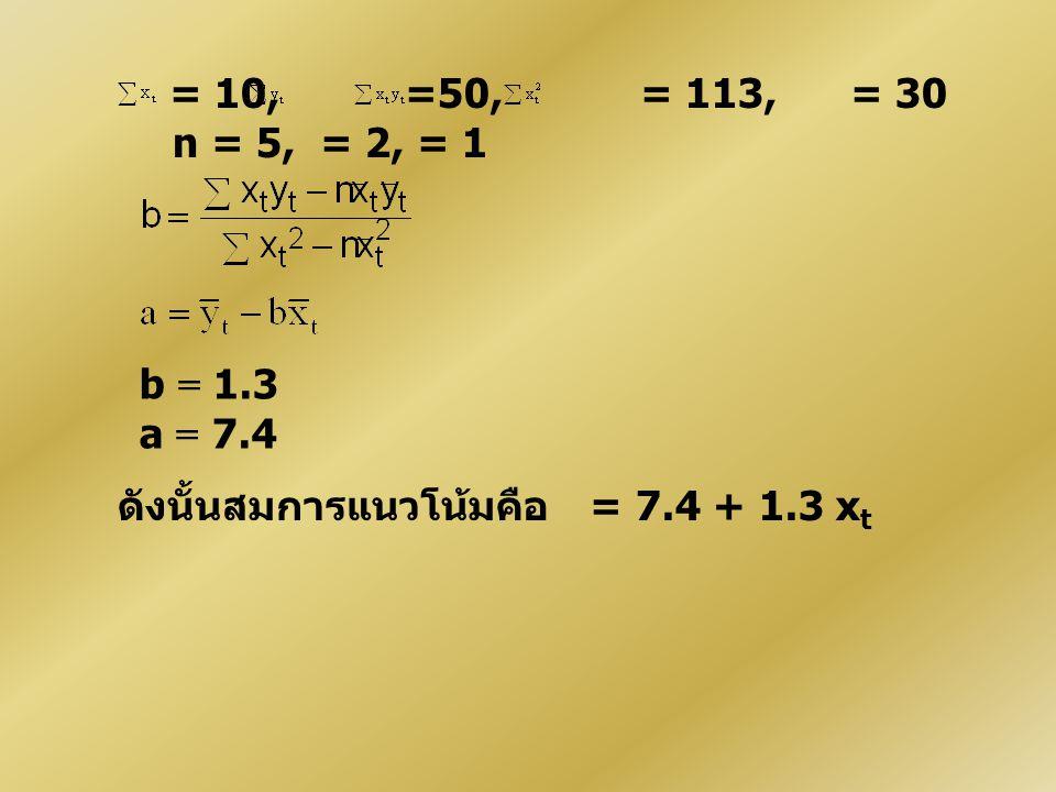 = 10, =50, = 113, = 30 n = 5, = 2, = 1.
