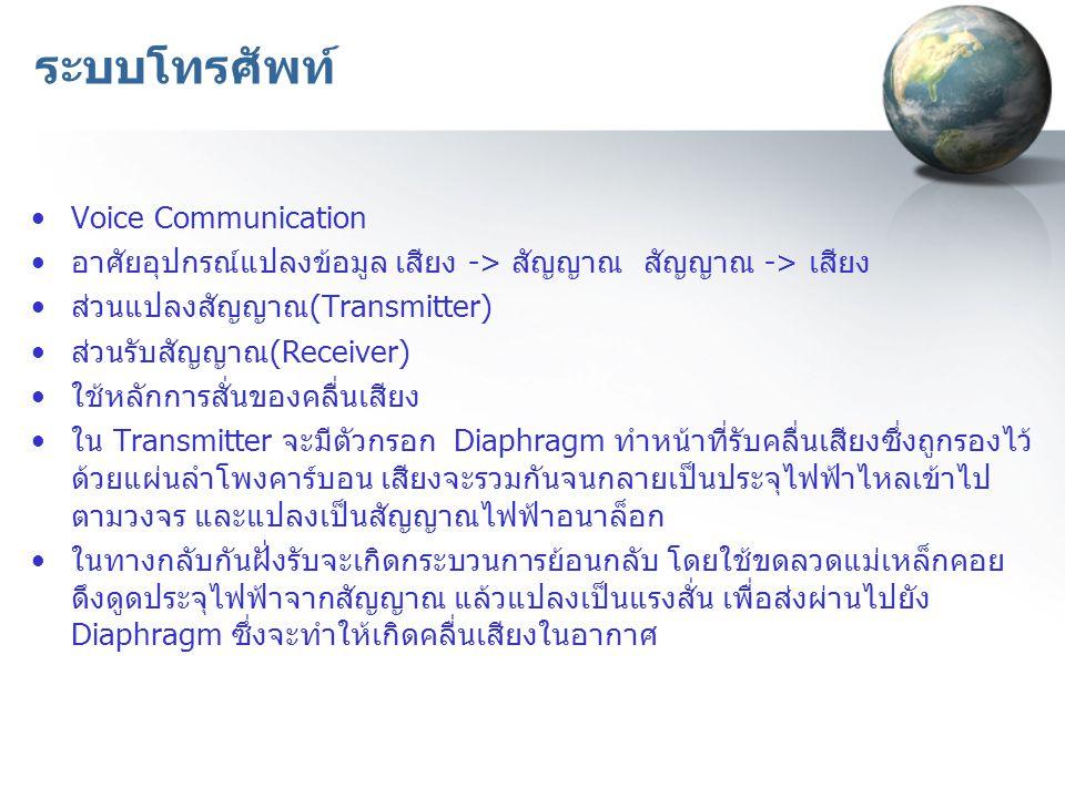 ระบบโทรศัพท์ Voice Communication