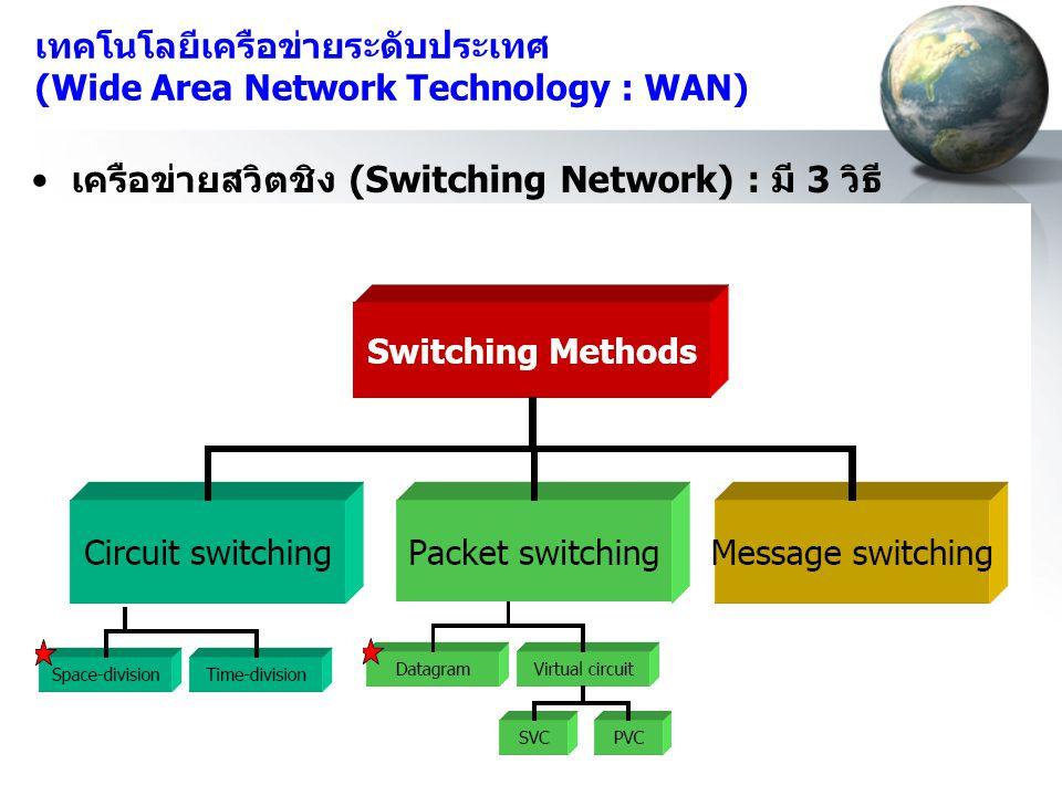 เทคโนโลยีเครือข่ายระดับประเทศ (Wide Area Network Technology : WAN)