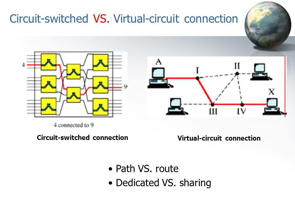 Circuit-switched VS. Virtual-circuit connection