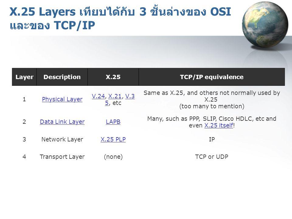 X.25 Layers เทียบได้กับ 3 ชั้นล่างของ OSI และของ TCP/IP