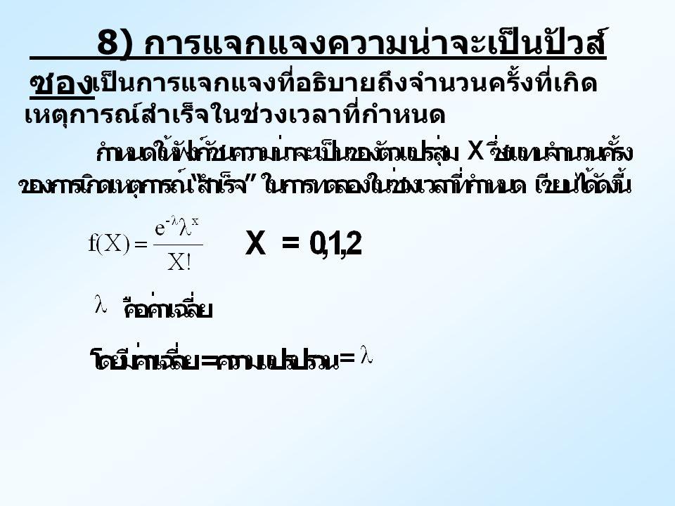 8) การแจกแจงความน่าจะเป็นปัวส์ซอง