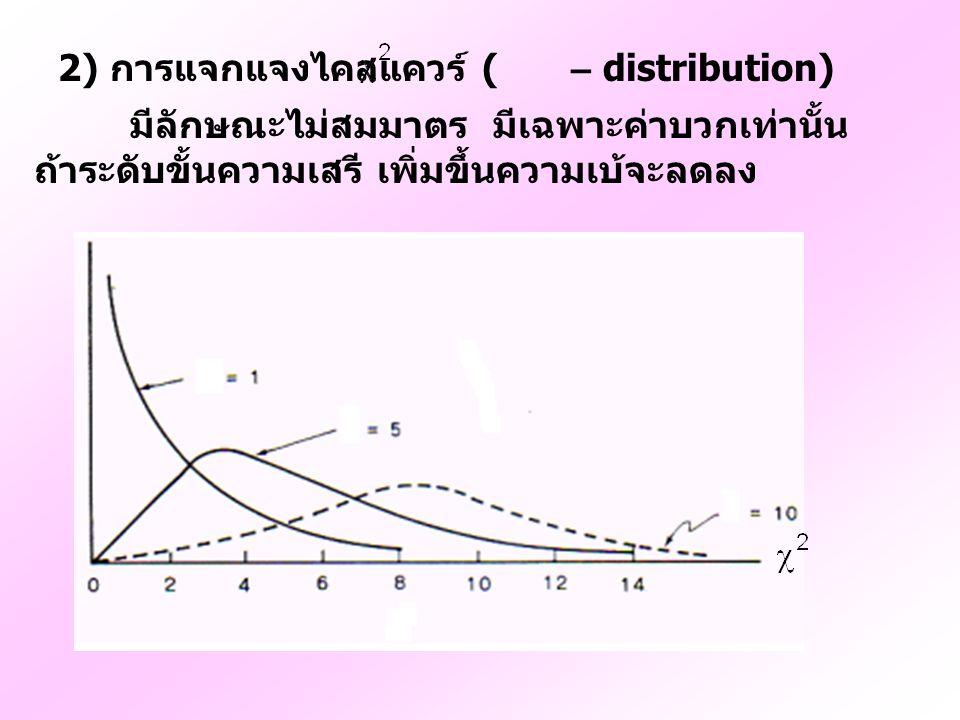 2) การแจกแจงไคสแควร์ ( – distribution)