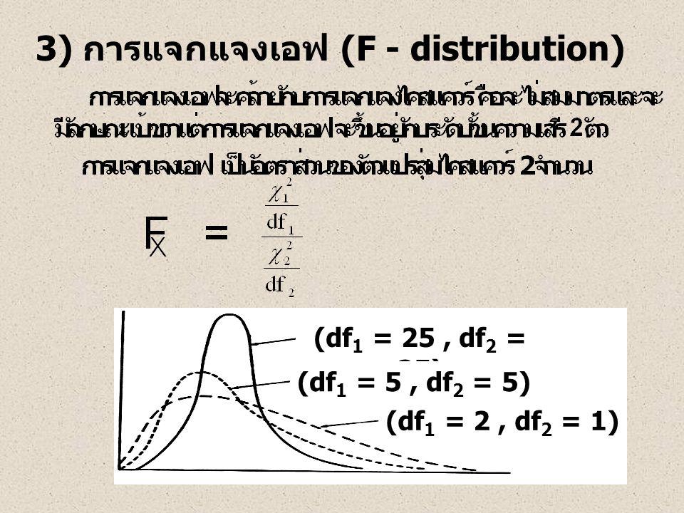 3) การแจกแจงเอฟ (F - distribution)