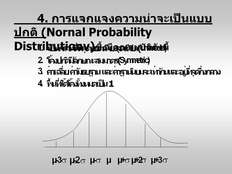 4. การแจกแจงความน่าจะเป็นแบบปกติ (Nornal Probability Distributionv)ซึ้งมีคุณสมบัติดังนี้