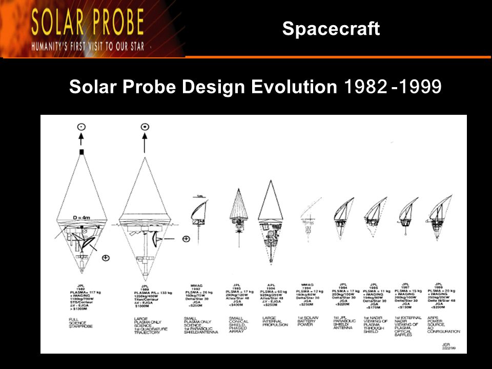 Spacecraft Solar Probe Design Evolution 1982 -1999