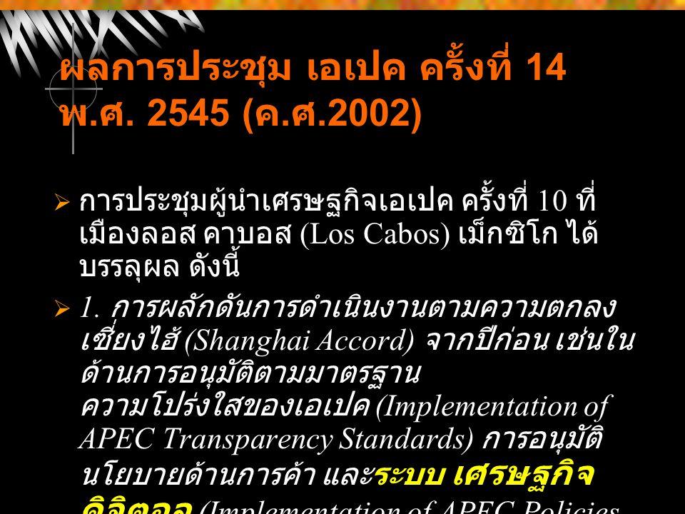 ผลการประชุม เอเปค ครั้งที่ 14 พ.ศ. 2545 (ค.ศ.2002)