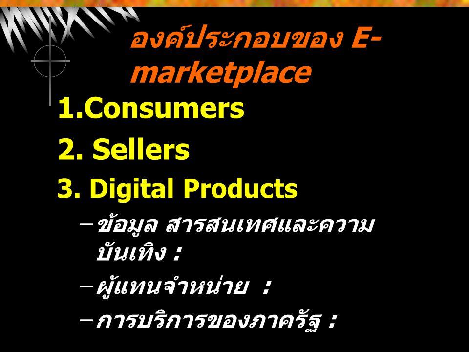 องค์ประกอบของ E-marketplace