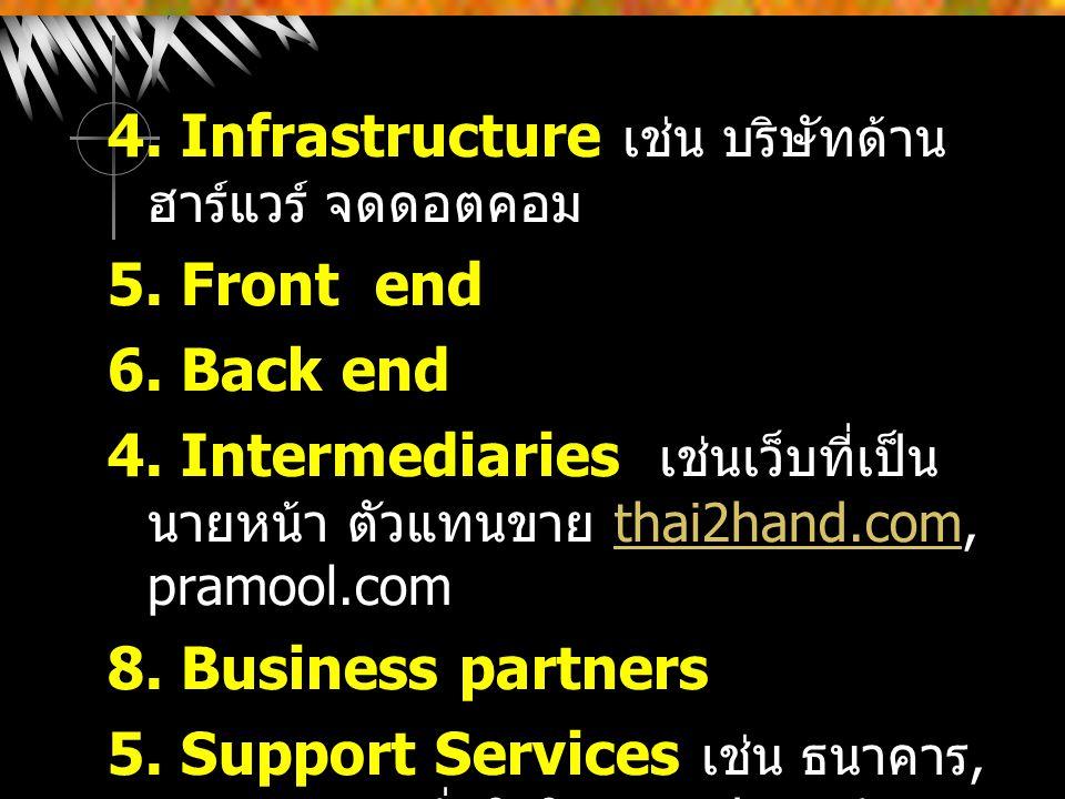 4. Infrastructure เช่น บริษัทด้านฮาร์แวร์ จดดอตคอม