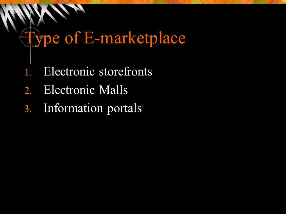 Type of E-marketplace Electronic storefronts Electronic Malls