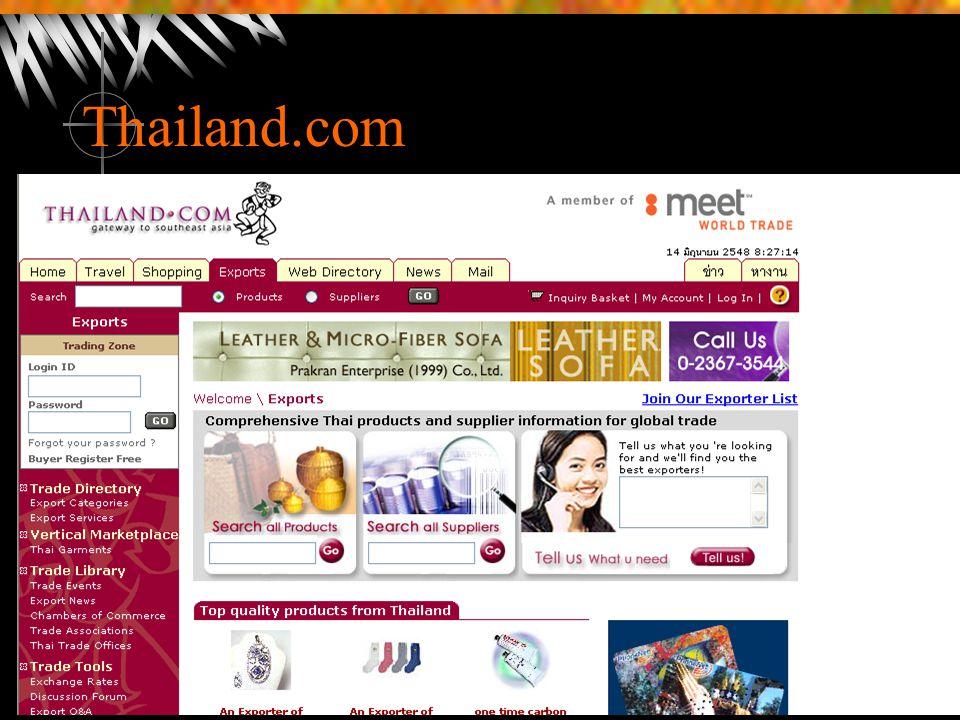 Thailand.com