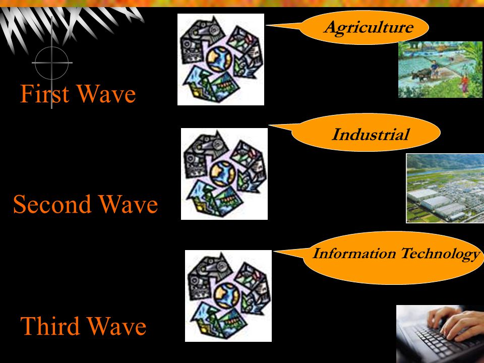 First Wave Second Wave Third Wave Agriculture Industrial