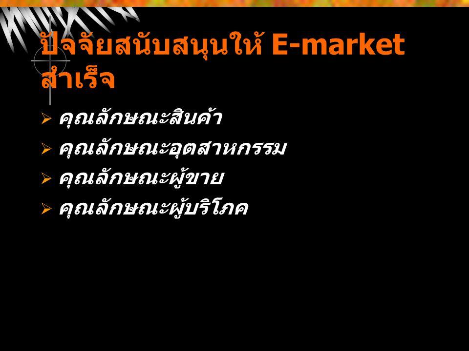 ปัจจัยสนับสนุนให้ E-market สำเร็จ