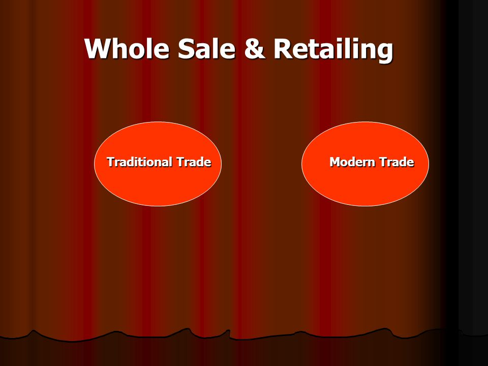 Whole Sale & Retailing Traditional Trade Modern Trade