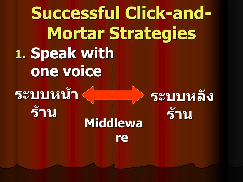 Successful Click-and-Mortar Strategies