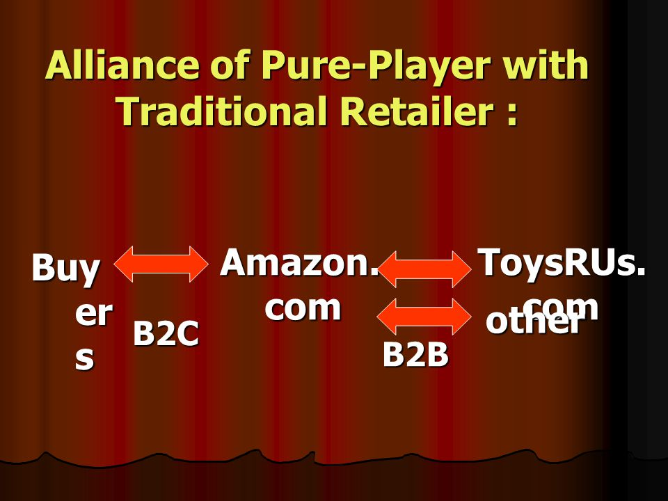 Alliance of Pure-Player with Traditional Retailer :