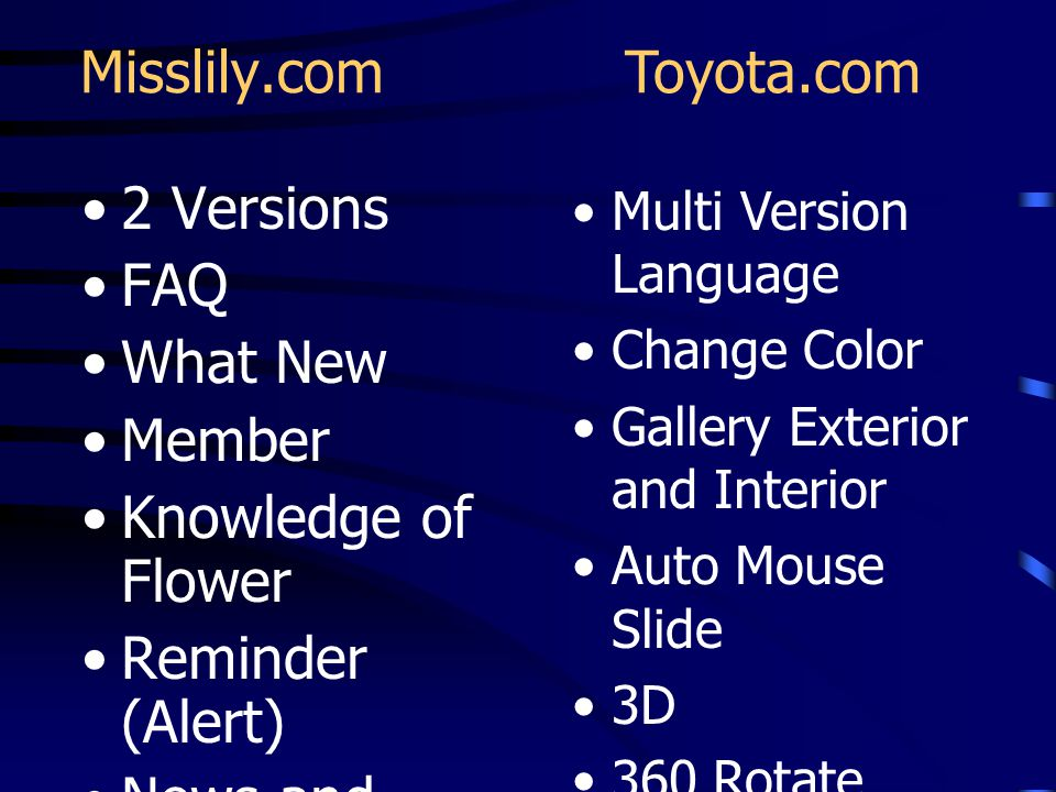 Misslily.com Toyota.com 2 Versions FAQ What New Member