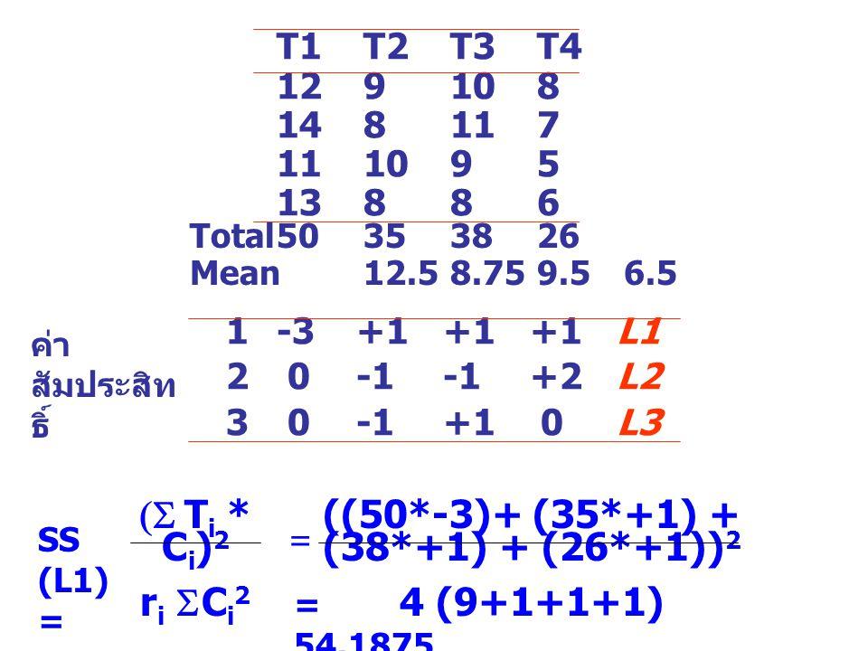 ((50*-3)+ (35*+1) + (38*+1) + (26*+1))2
