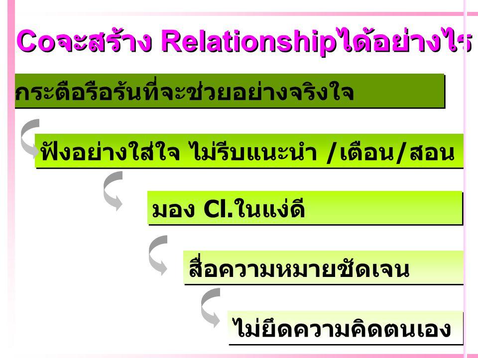 Coจะสร้าง Relationshipได้อย่างไร