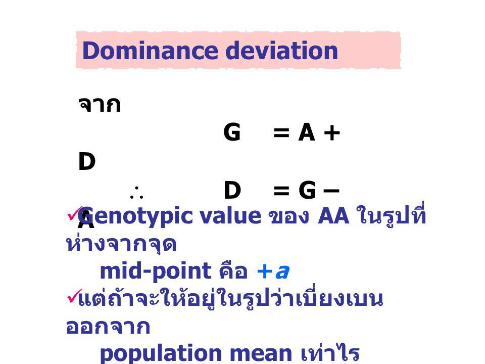 Dominance deviation จาก G = A + D  D = G – A