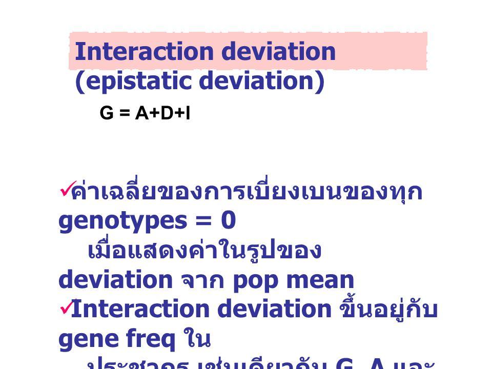 Interaction deviation (epistatic deviation)