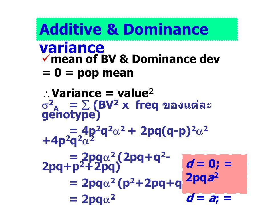 Additive & Dominance variance