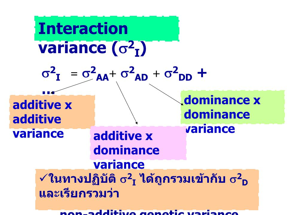 Interaction variance (2I)